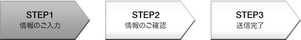 ステップ1 情報のご入力 ステップ2 情報のご確認 ステップ3 送信完了